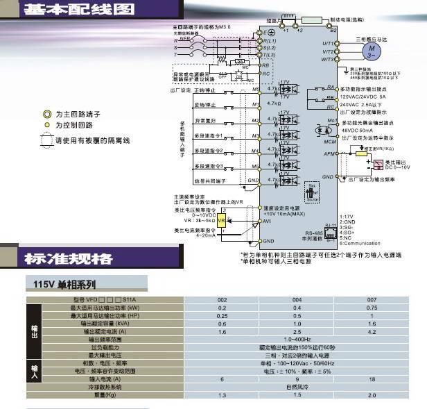 台达vfd007s11a变频器说明书