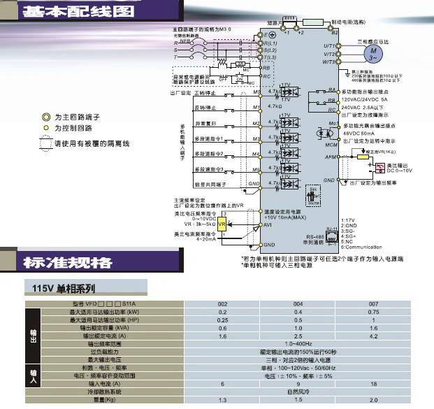 台达vfd007s43a变频器说明书
