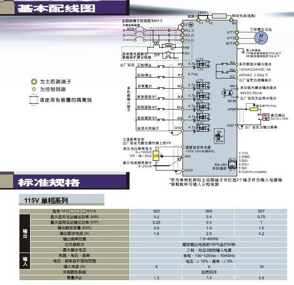 台达vfd007s23a变频器说明书