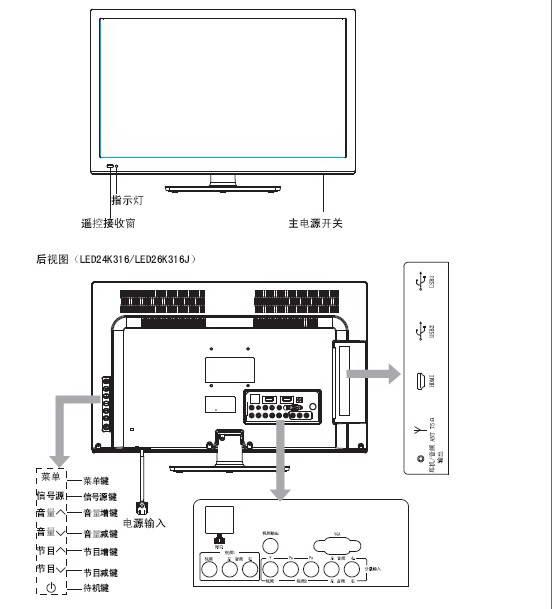 海信LED32K316J液晶彩电使用说明书