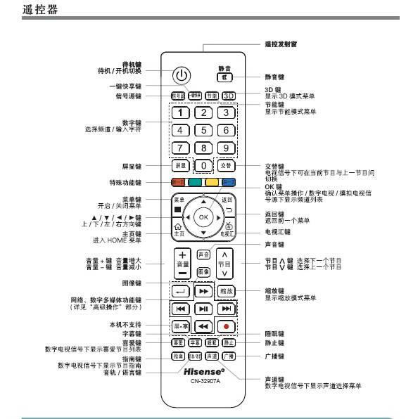 海信led55k580x3d液晶彩电使用说明书