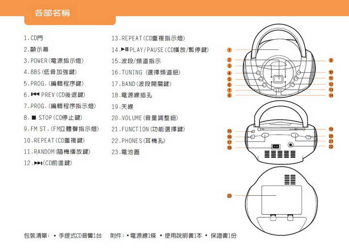 声宝AK-W710L型音响说明书