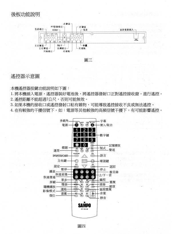 声宝DV-U511M型影碟机说明书