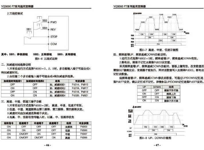 誉强yq3000-f7403p7g通用变频器使用说明书