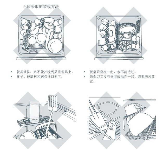 斐雪派克DD60SDFHX6洗碗机说明书