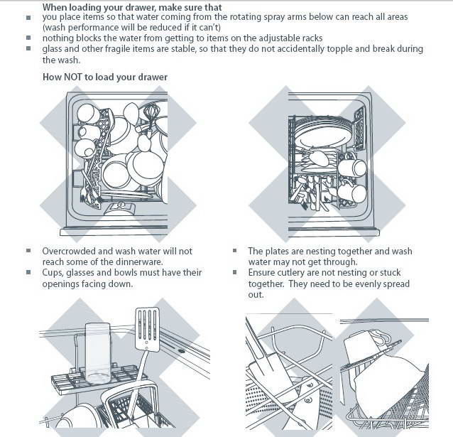 斐雪派克DD60DDFX7洗碗机说明书