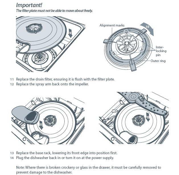 斐雪派克DD60DDFM7洗碗机说明书