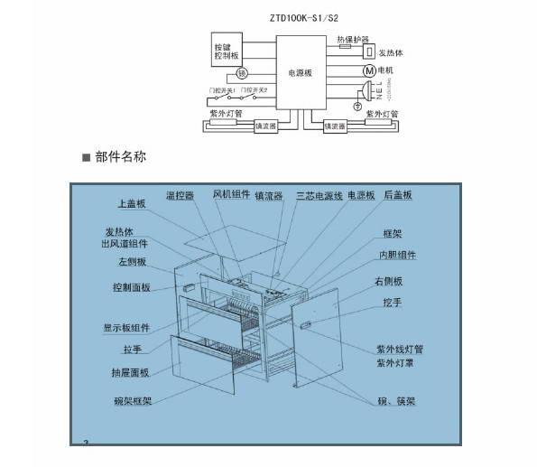 帅康ZTD110K-03消毒柜说明书