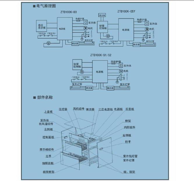 帅康ZTD110K-S1消毒柜说明书