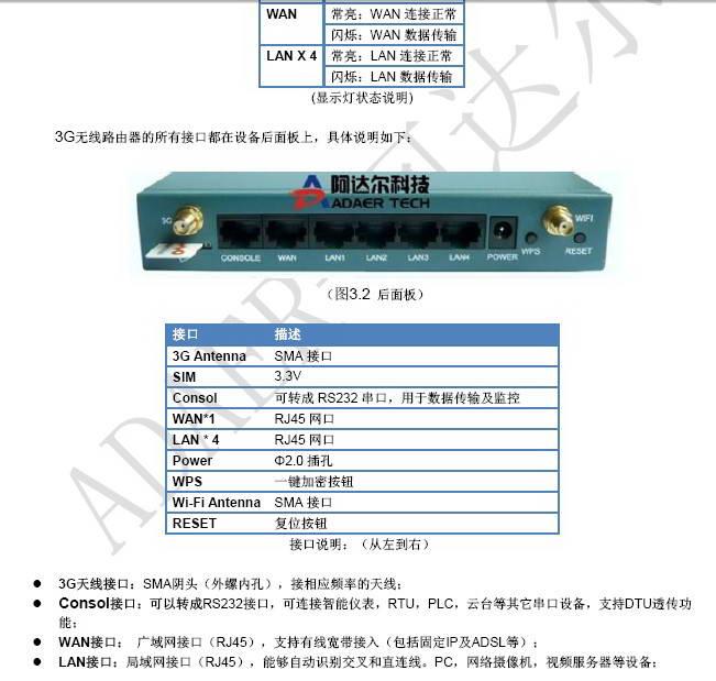 ADR R6X46工业级3G无线路由器用户使用手册