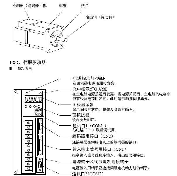 信捷DS3系列伺服驱动器使用手册
