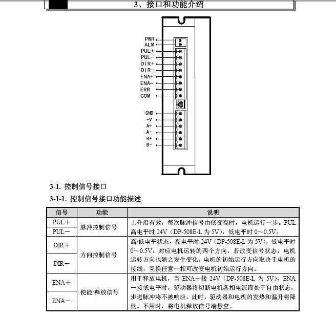 DP-508E-L步进驱动器使用手册