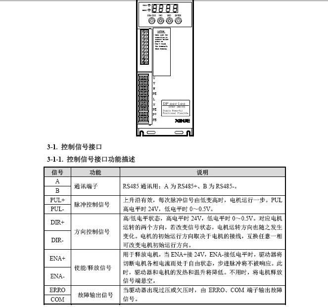 DP-7022P驱动器使用手册