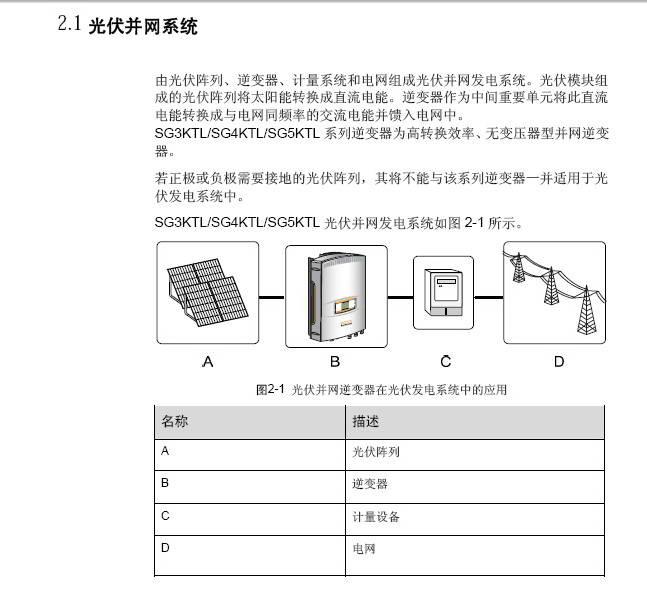 SG4KTL光伏并网逆变器使用手册
