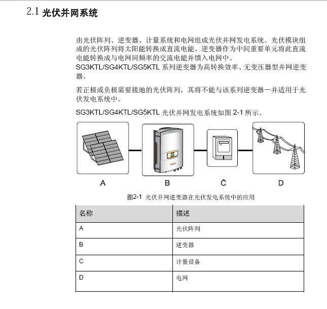 SG3KTL光伏并网逆变器使用手册