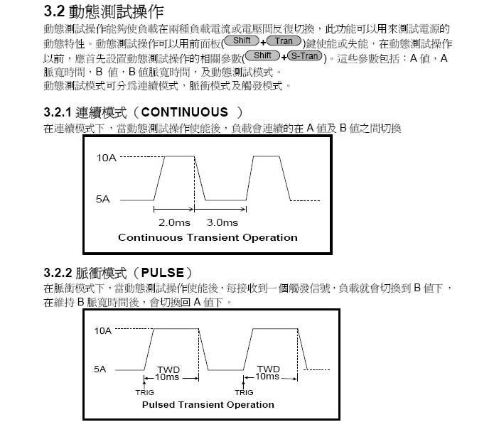 IT8518B直流可编程电子负载使用手册