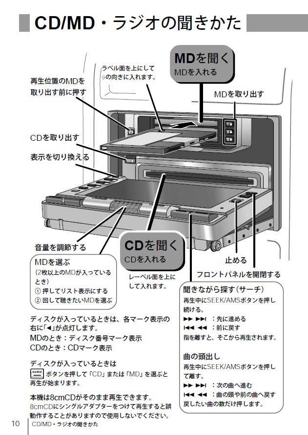索尼WX-7000MD汽车音响主机说明书