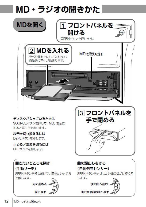 索尼MDX-F5800车载音响说明书