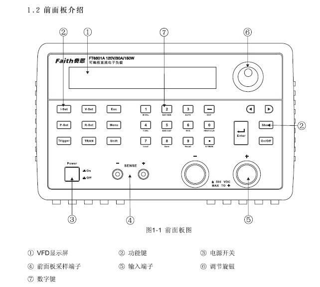 费思FT6302A可编程直流电子负载使用手册