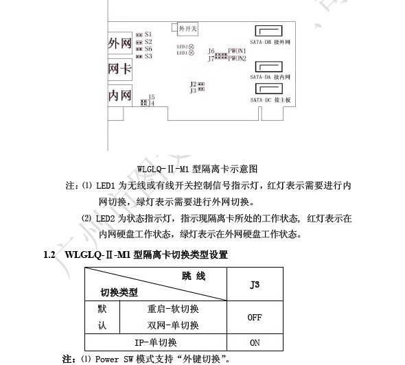 图文物理隔离卡WLGLQ-2-M1型的安装和使用说明书
