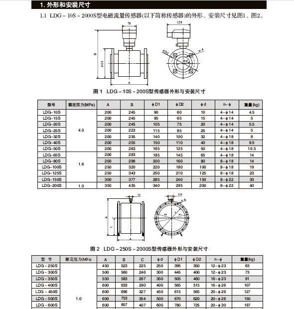 光华LDG-900S电磁流量传感器说明书