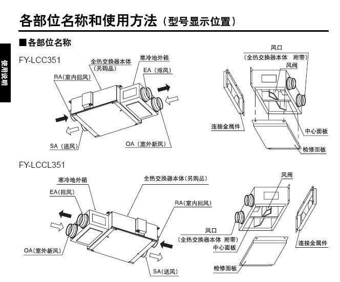 松下fy-15ld2cl全熱交換器使用安裝說明書
