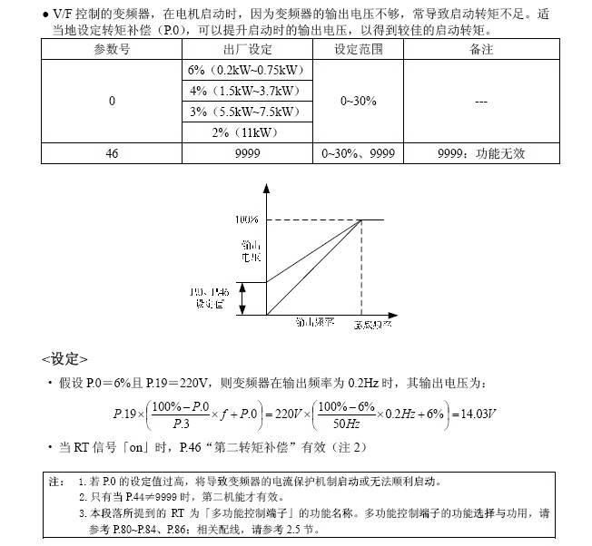 士林SE043-2.2K变频器说明书
