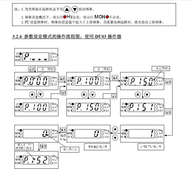4k变频器说明书_士林se043-0.4k变频器书