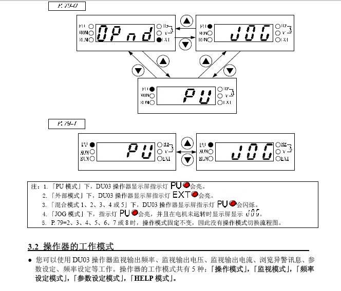 士林SE023-3.7K变频器说明书