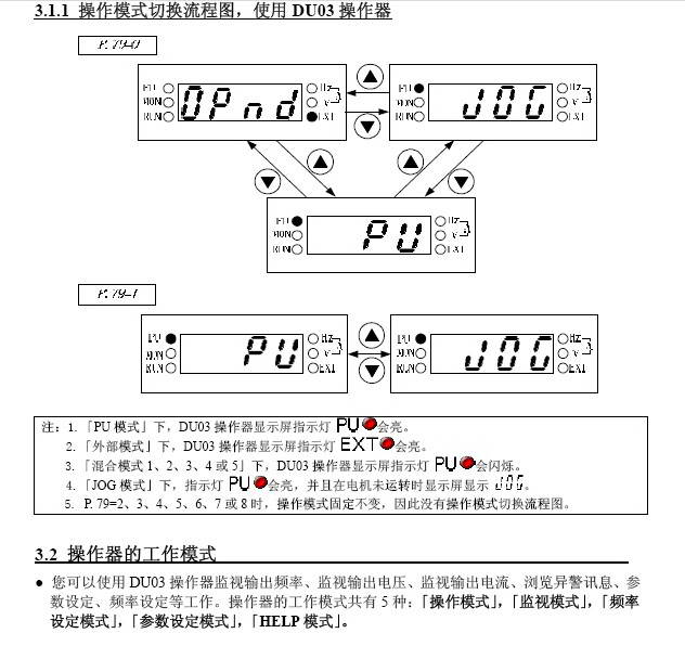士林SE023-2.2K变频器说明书
