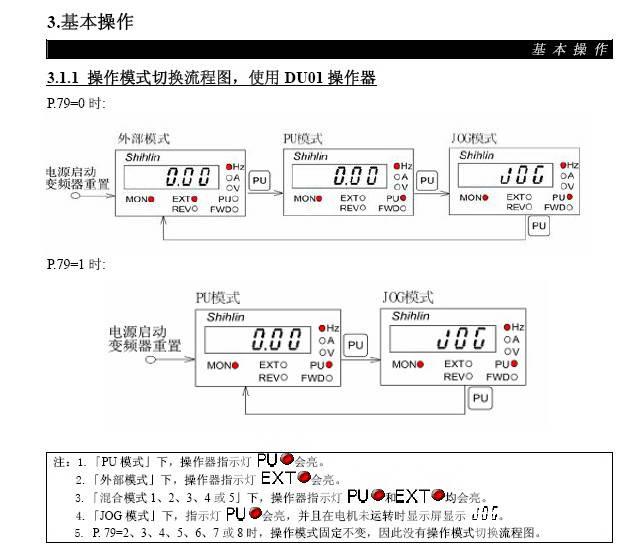 士林SF-040-160K变频器说明书