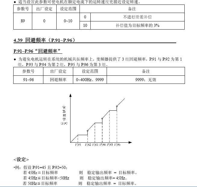 士林sf-040-37k变频器说明书