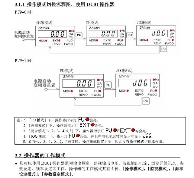 士林sf-020-45k变频器说明书