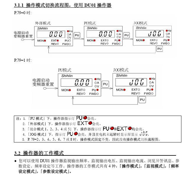 士林SF-020-18.5K变频器说明书