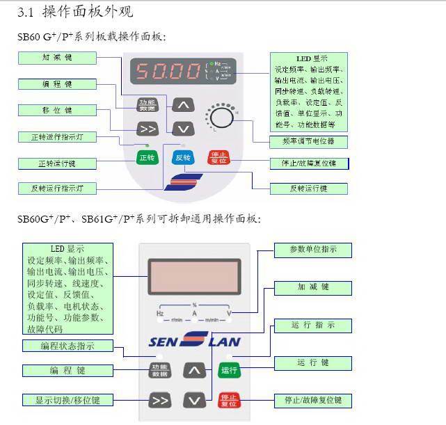 森兰SB60P_5.5变频器使用手册