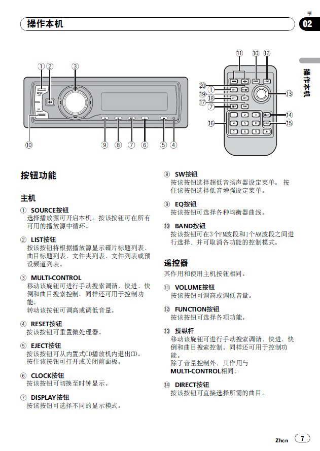 先锋DEH-P7950UB CD播放器使用说明书