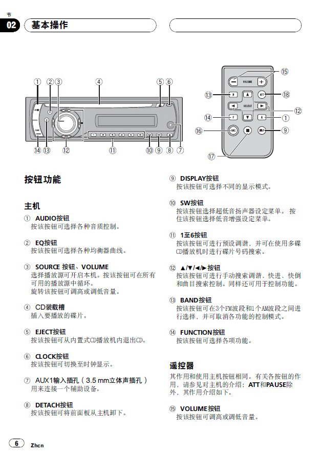 先锋DEH-P4950MP CD接收机使用说明书