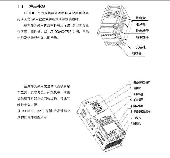 南大傲拓IVT100G-2800T3变频器说明书