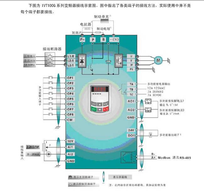 南大傲拓IVT100G-2200T3变频器说明书