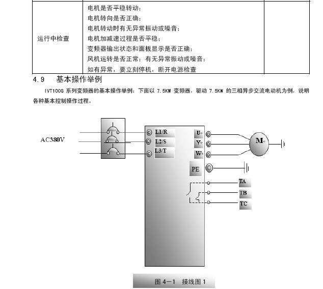 南大傲拓IVT100G-2000T3变频器说明书
