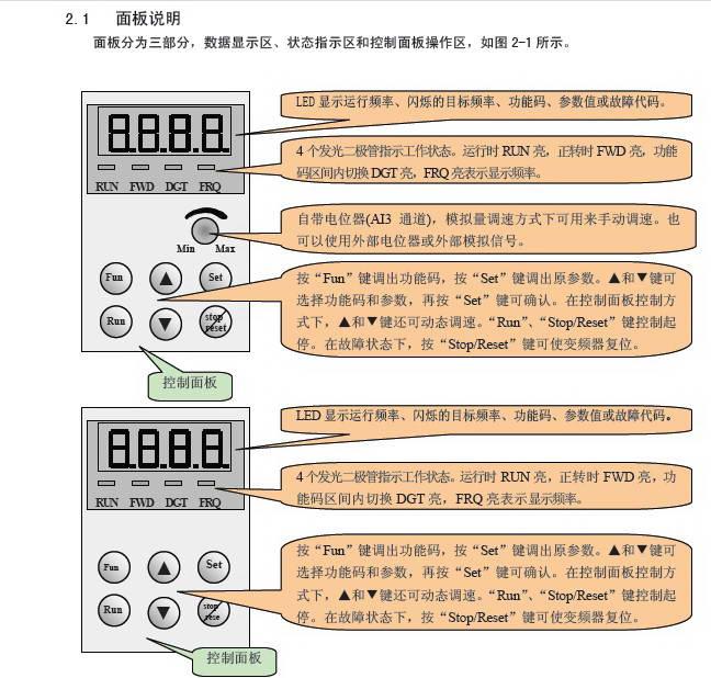 南大傲拓IVT100G-1100T3变频器说明书