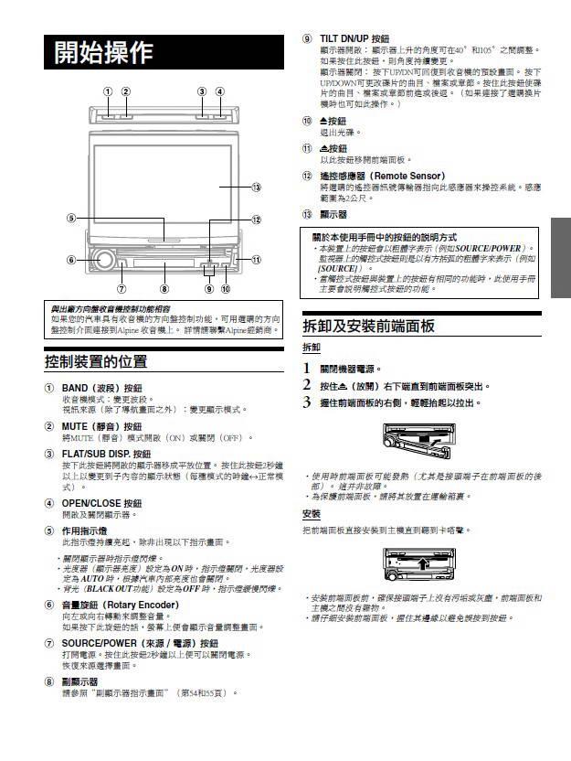 阿尔派IVA-D310E型车载DVD播放器说明书