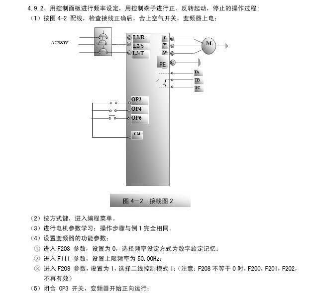 南大傲拓IVT100G-0002S2变频器说明书