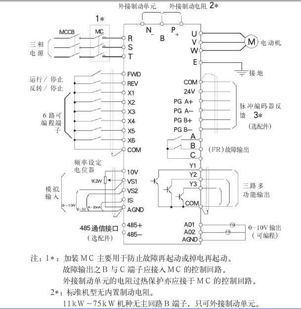 格立特VF10-110G3变频器使用说明书