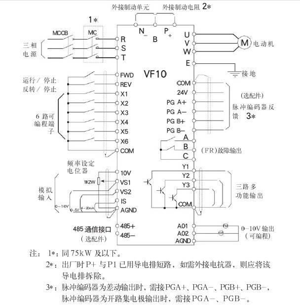 格立特VF10-075G3变频器使用说明书