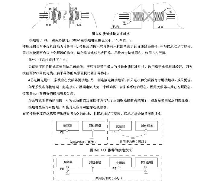 微能WIN-V63-400T4矢量变频器使用说明书