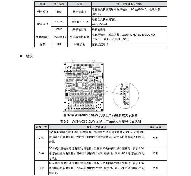 微能WIN-V63-250T4矢量变频器使用说明书