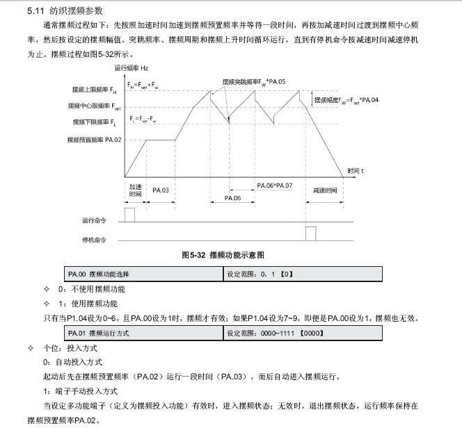 微能WIN-V63-011T4矢量变频器使用说明书