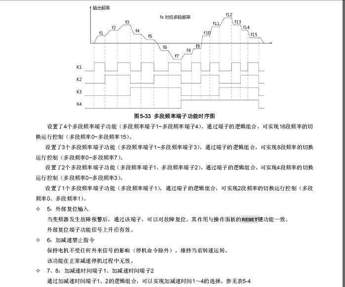 微能WIN-V63-5R5T4矢量变频器使用说明书