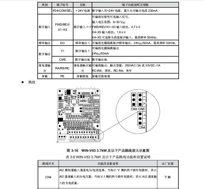 微能WIN-V63-0R7S2矢量变频器使用说明书